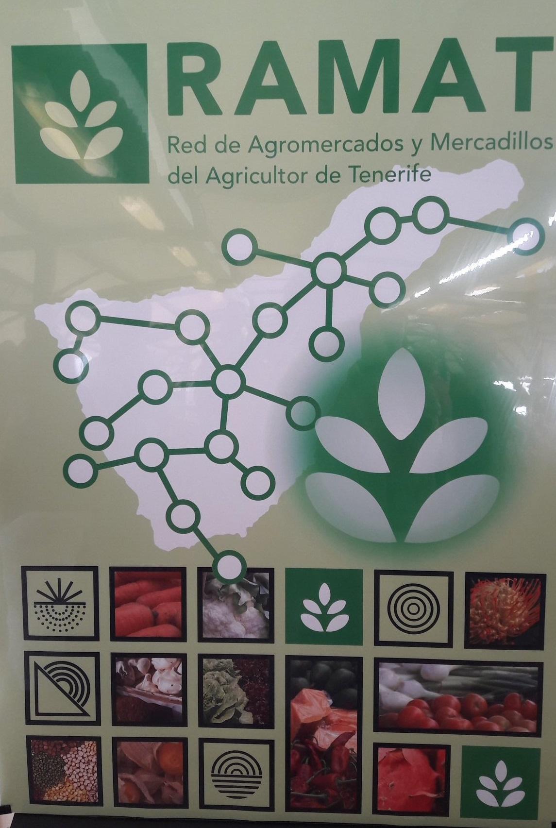 Red de Agromercados y Mercadillos del Agricultor de Tenerife